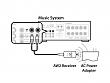 AUDIOENGINE W2 - zapojení se zesilovačem