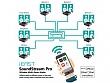 iEAST SoundStream Pro - multiroom