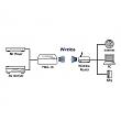 Yamaha YWA-10 Wi-Fi adaptér - schema zapojení