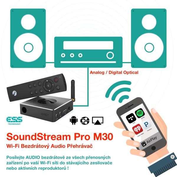 Síťový přehrávač SoundStream Pro M30